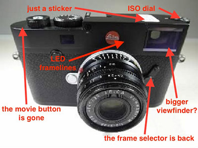leica-m10-camera-explained