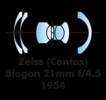 440px-biogon-text-svg