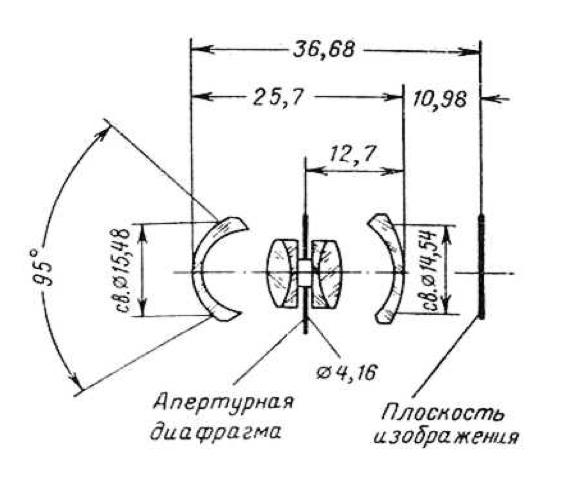 history-optical