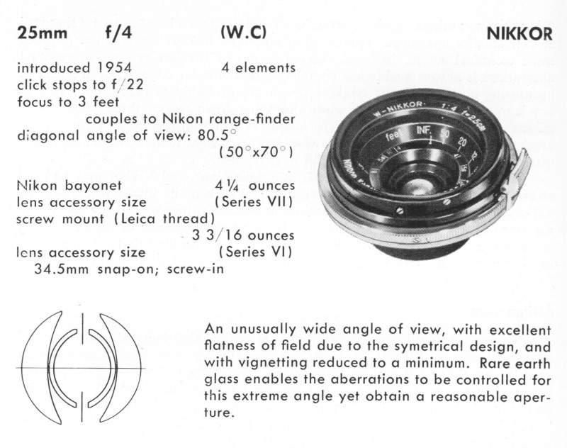 NikkorRF25mm4